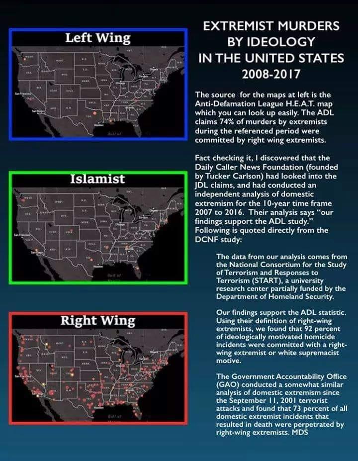ExtremistMurdersbyIdeology